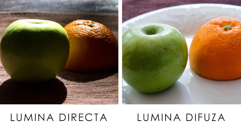 lumina directa-difuza